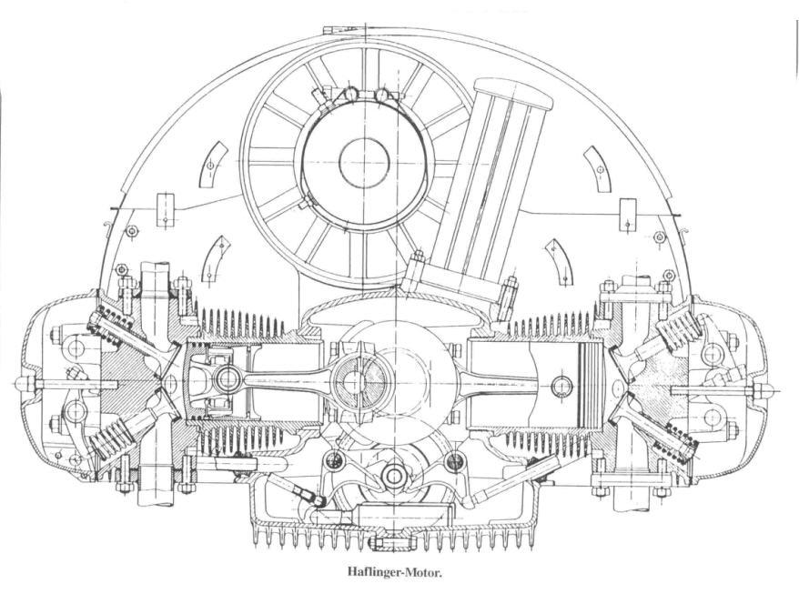 Schema motore panda