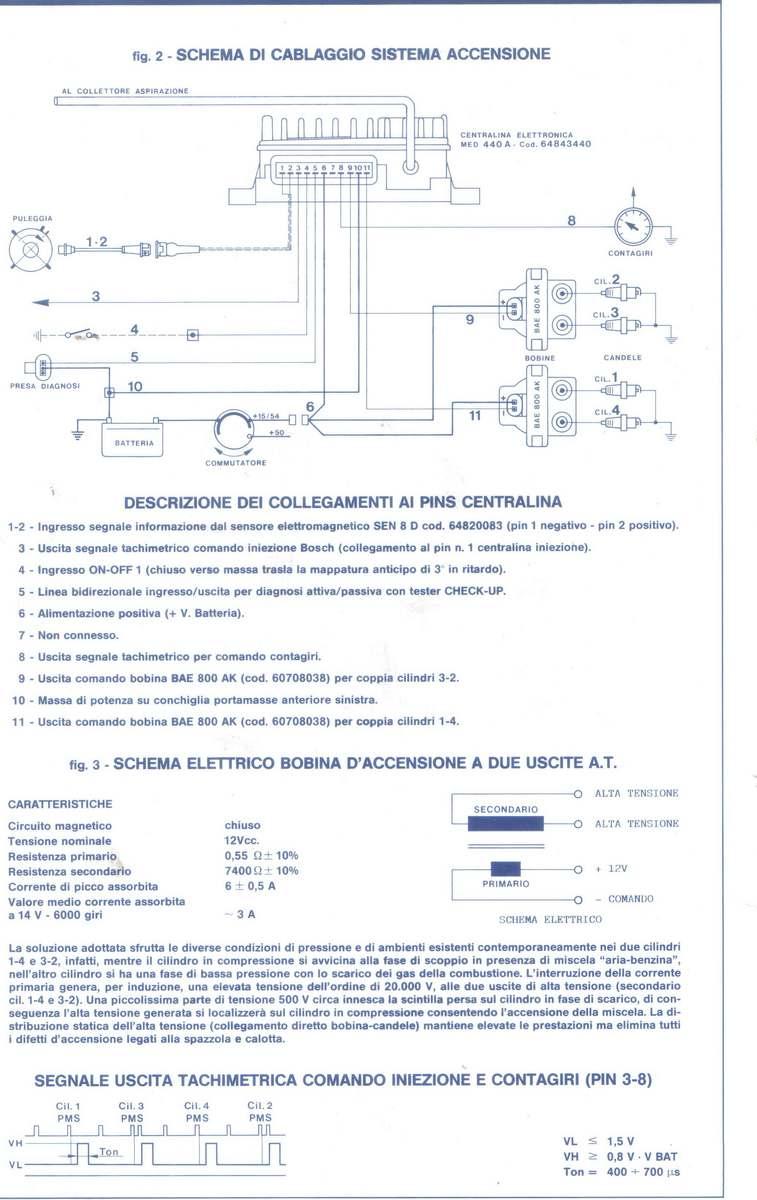 Schema Elettrico Fiat 500 : Distribuzione alimentazione schema distribuzione alimentazione